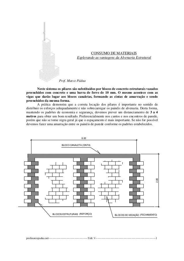 Explorando as vantagens da Alvenaria Estrutural  Prof. Marco Pádua  CONSUMO DE MATERIAIS  Neste sistema os pilares são sub...