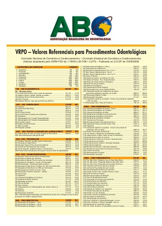 VRPO – Valores Referenciais para Procedimentos Odontológicos Comissão Nacional de Convênios e Credenciamentos – Comissão E...