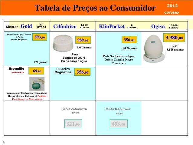 4PANOPINGENTE 2LITROS LITROS LITROS OgivaTabela de Preços ao Consumidor 2012OUTUBROKinotan Gold 20Cilíndrico 1.000KlinPock...
