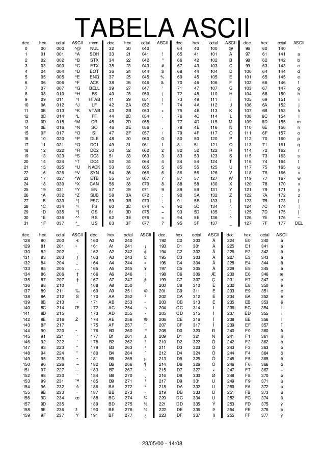 Inform tica tabela ascii for Hex to ascii