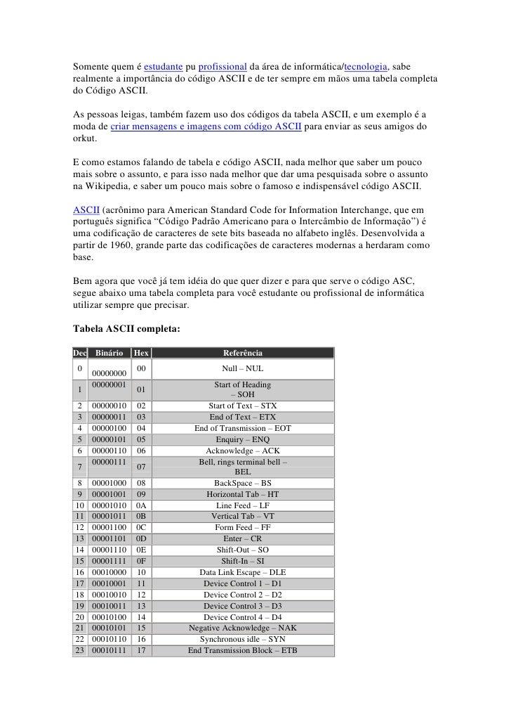 Somente quem é estudante pu profissional da área de informática/tecnologia, sabe realmente a importância do código ASCII e...