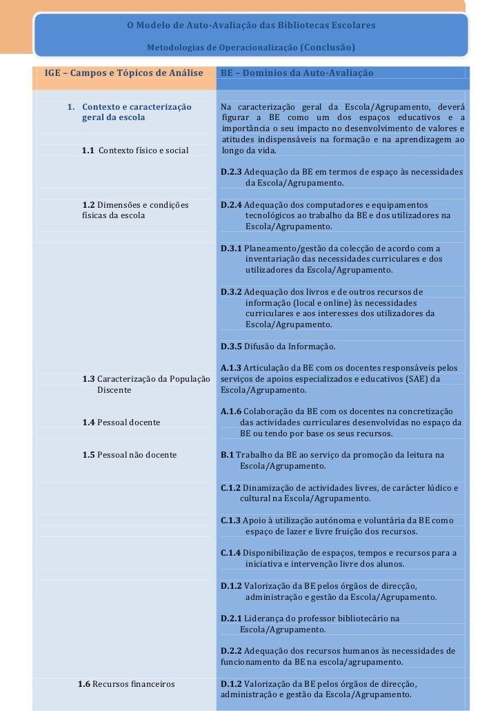 IGE – Campos e Tópicos de AnáliseBE – Domínios da Auto-AvaliaçãoO Modelo de Auto-Avaliação das Bibliotecas EscolaresMetodo...