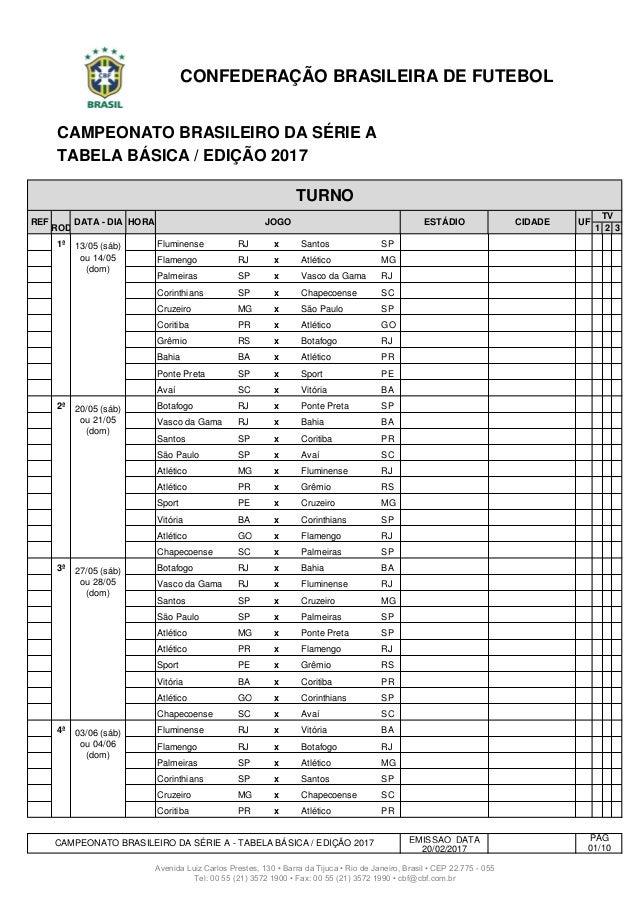 A Tabela Basica Da Serie A Do Campeonato Brasileiro De 2017
