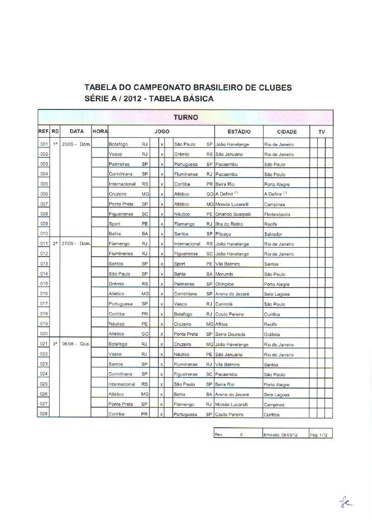 Tabela campeonato brasileiro 2012 serie a
