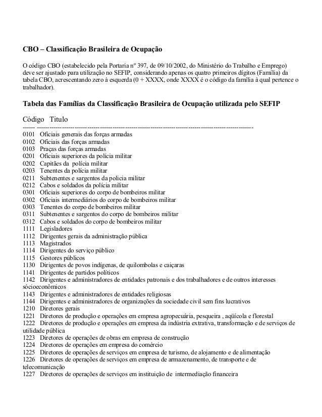 CBO – Classificação Brasileira de Ocupação O código CBO (estabelecido pela Portaria nº 397, de 09/10/2002, do Ministério d...