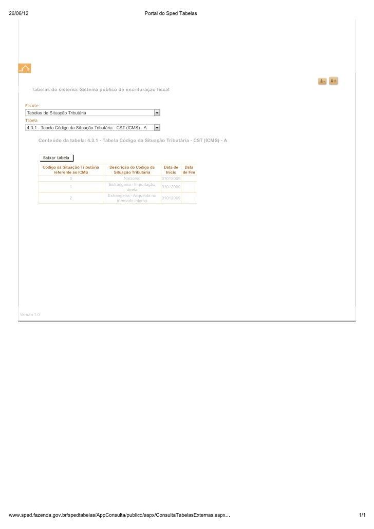 Tabela código da situação tributária   cst (icms) - a