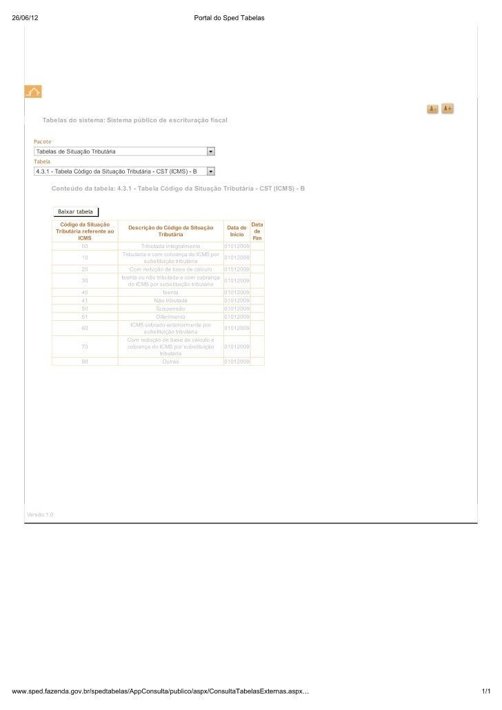 Tabela código da situação tributária   cst (icms) - b