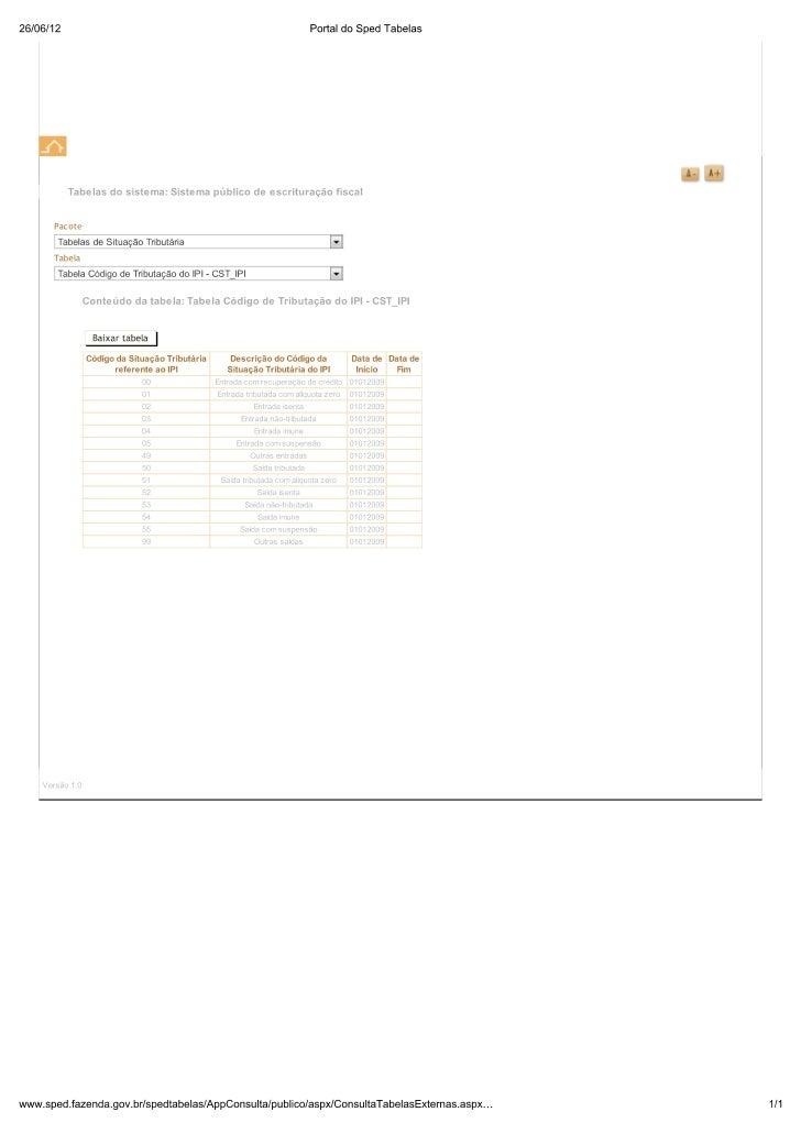 Tabela código de tributação do ipi   cst ipi