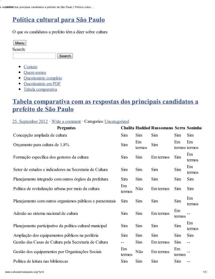Tabela comparativa com as respostas dos principais candidatos a prefeito de são paulo   política cultural para são paulo