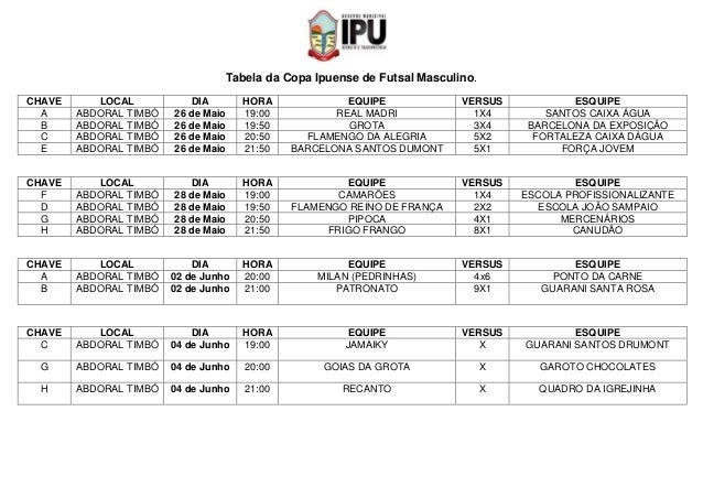 Tabela da Copa Ipuense de Futsal Masculino. CHAVE LOCAL DIA HORA EQUIPE VERSUS ESQUIPE A ABDORAL TIMBÓ 26 de Maio 19:00 RE...