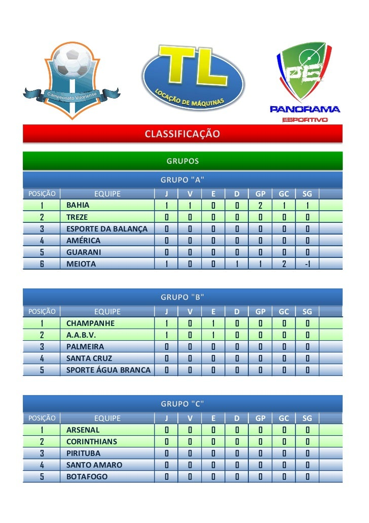 Tabela liga espanhola