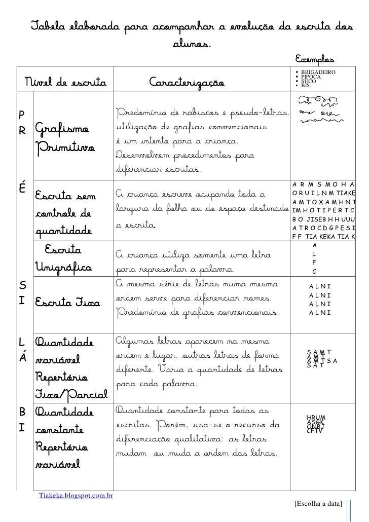 Tabela elaborada para acompanhar a evolução da escrita dos                             alunos.                            ...