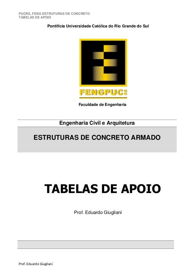PUCRS, FENG ESTRUTURAS DE CONCRETO  TABELAS DE APOIO  Pontifícia Universidade Católica do Rio Grande do Sul  Prof. Eduardo...