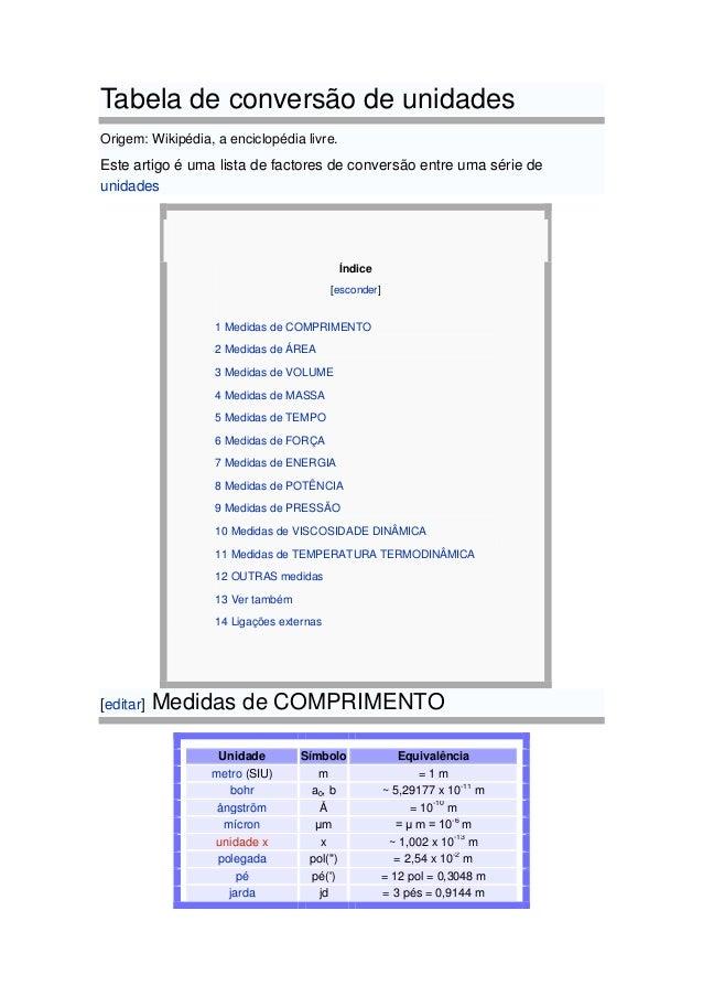 Tabela de conversão de unidades Origem: Wikipédia, a enciclopédia livre. Este artigo é uma lista de factores de conversão ...