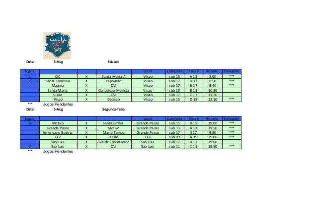 Data 3-Aug Sabado Jogos Local Categoria Chave Horario Delegado 1 CIC X Santa Maria A Visao sub 15 A 15 8:00 *** 2 Santa Ca...