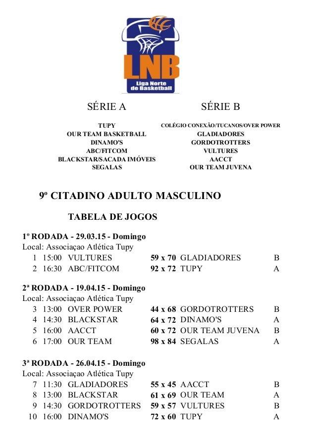 SÉRIE A SÉRIE B TUPY COLÉGIO CONEXÃO/TUCANOS/OVER POWER OUR TEAM BASKETBALL GLADIADORES DINAMO'S GORDOTROTTERS ABC/FITCOM ...