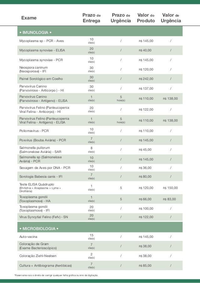 tabela de preços provet 2013