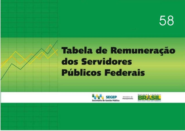 Brasília Posição: Julho/2007  Brasília Posição: Julho/2007  58