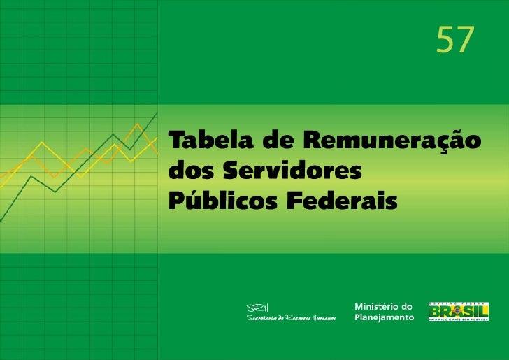 Ministério do Planejamento, Orçamento e Gestão   MP        Secretaria de Recursos Humanos                        TABELA DE...