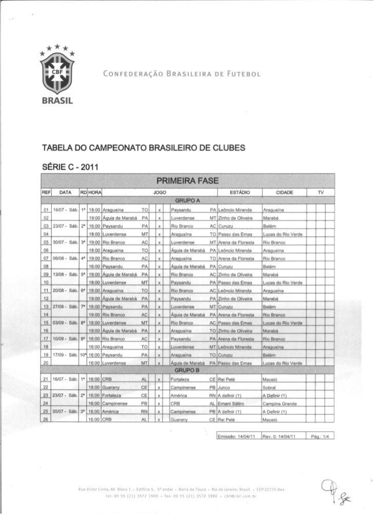 Tabela do Brasileiro da Série C 2011