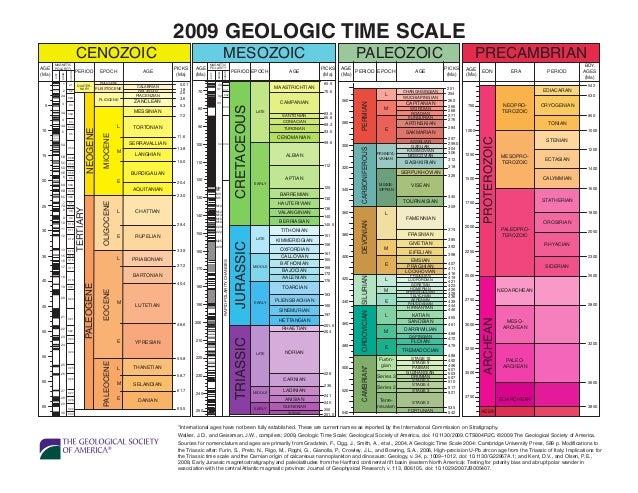 2009 GEOLOGIC TIME SCALE                                 CENOZOIC                                                         ...