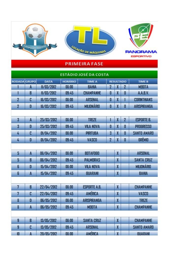Tabela e classificação da liga vitoriense