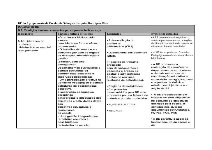 BE do Agrupamento de Escolas de Sabugal - Joaquim Rodrigues Dias D. Gestão da BE D.2. Condições humanas e materiais para a...