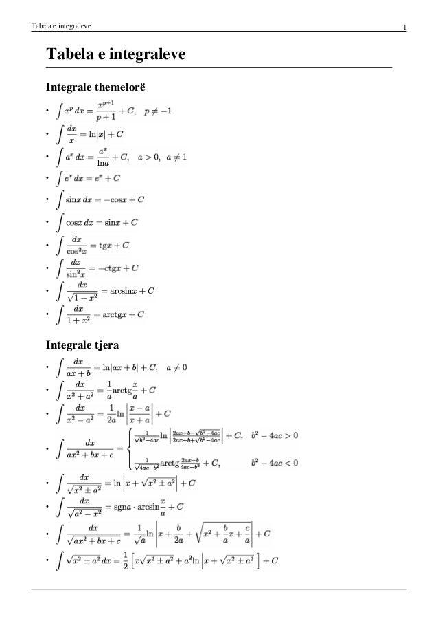 Tabela e integraleve 1 Tabela e integraleve Integrale themelorë • • • • • • • • • • Integrale tjera • • • • • • • •