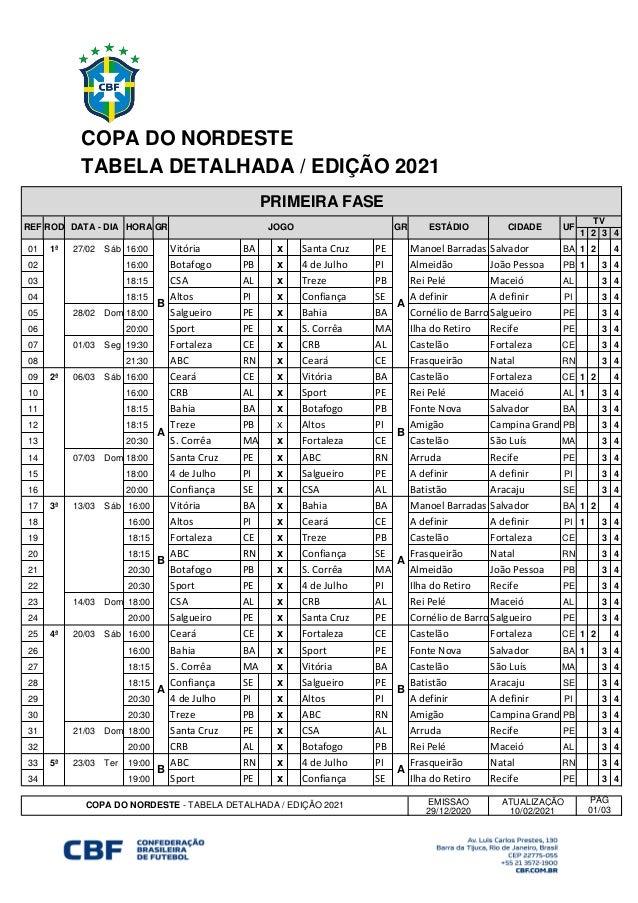 COPA DO NORDESTE 1 2 3 4 01 1ª 27/02 Sáb 16:00 Vitória BA x Santa Cruz PE Manoel Barradas Salvador BA 1 2 4 02 1ª 27/02 Sá...