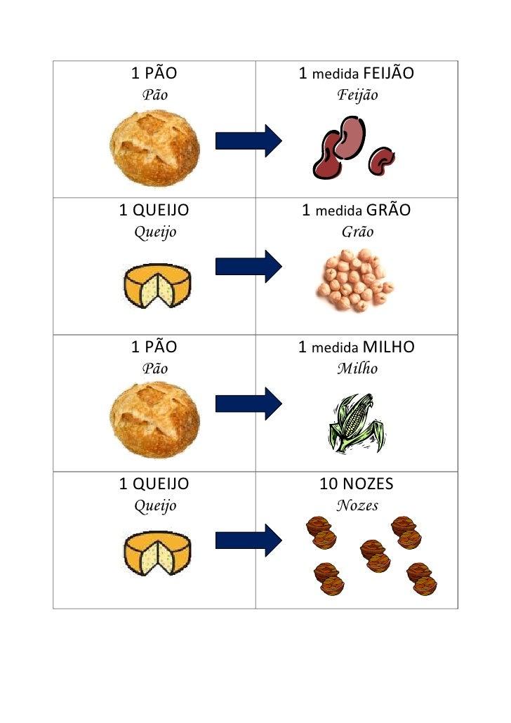 1 PÃO     1 medida FEIJÃO   Pão          Feijão     1 QUEIJO   1 medida GRÃO   Queijo        Grão      1 PÃO     1 medida ...