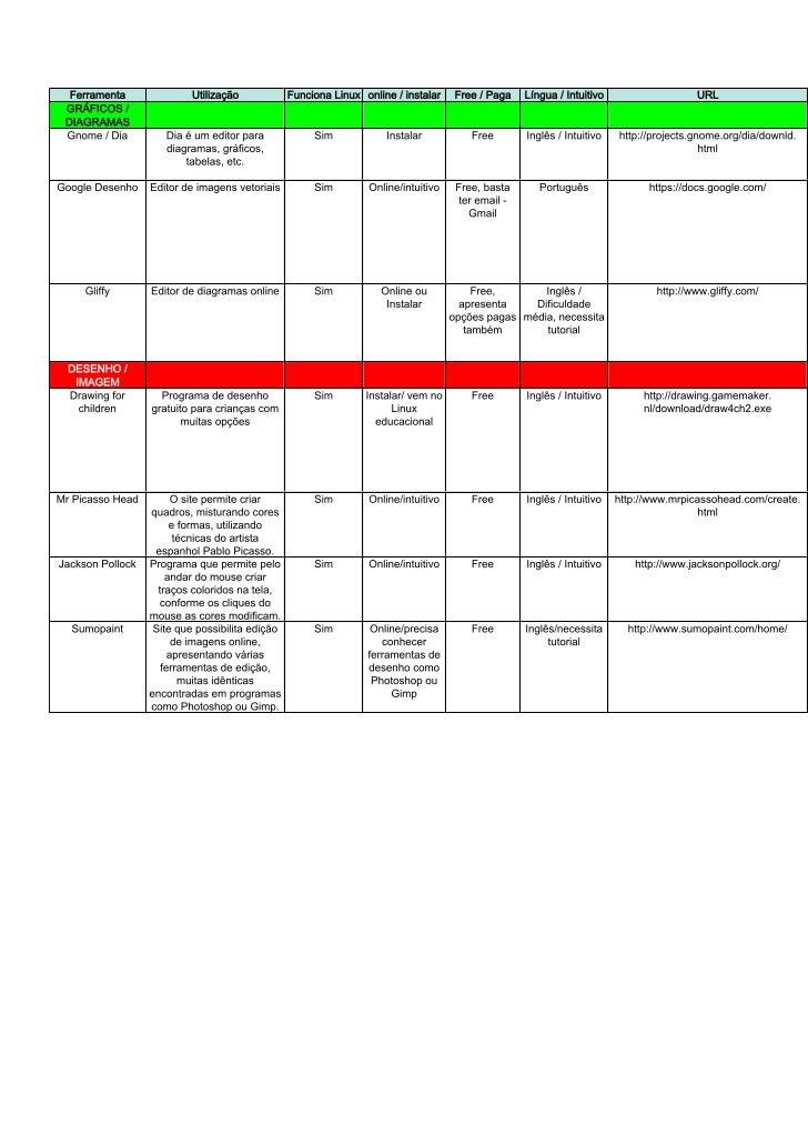 Tabela  ferramentas autoria