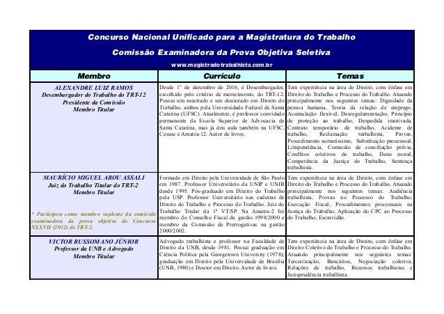 Concurso Nacional Unificado para a Magistratura do Trabalho Comissão Examinadora da Prova Objetiva Seletiva www.magistrado...