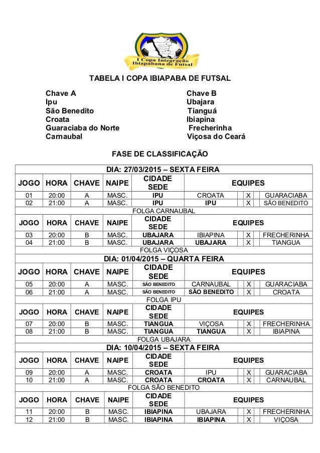 TABELA I COPA IBIAPABA DE FUTSAL Chave A Chave B Ipu Ubajara São Benedito Tianguá Croata Ibiapina Guaraciaba do Norte Frec...