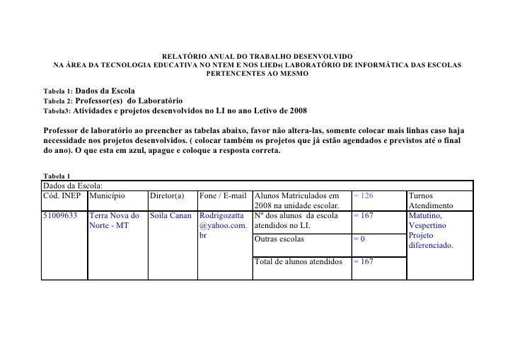RELATÓRIO ANUAL DO TRABALHO DESENVOLVIDO   NA ÁREA DA TECNOLOGIA EDUCATIVA NO NTEM E NOS LIEDs( LABORATÓRIO DE INFORMÁTICA...