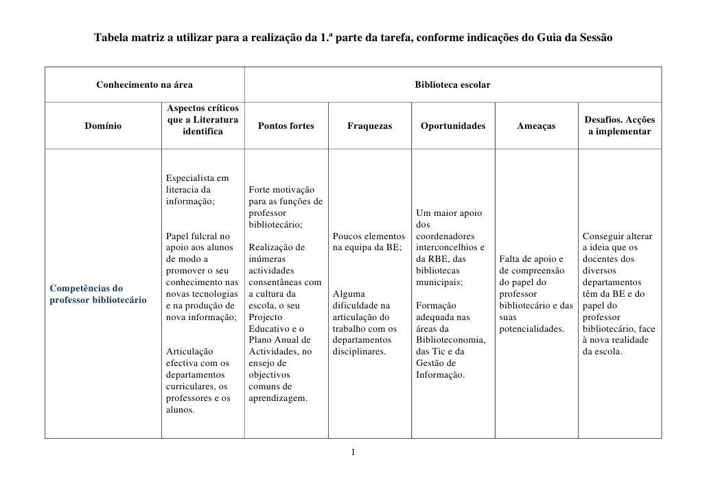 Tabela matriz a utilizar para a realização da 1.ª parte da tarefa, conforme indicações do Guia da Sessão               Con...