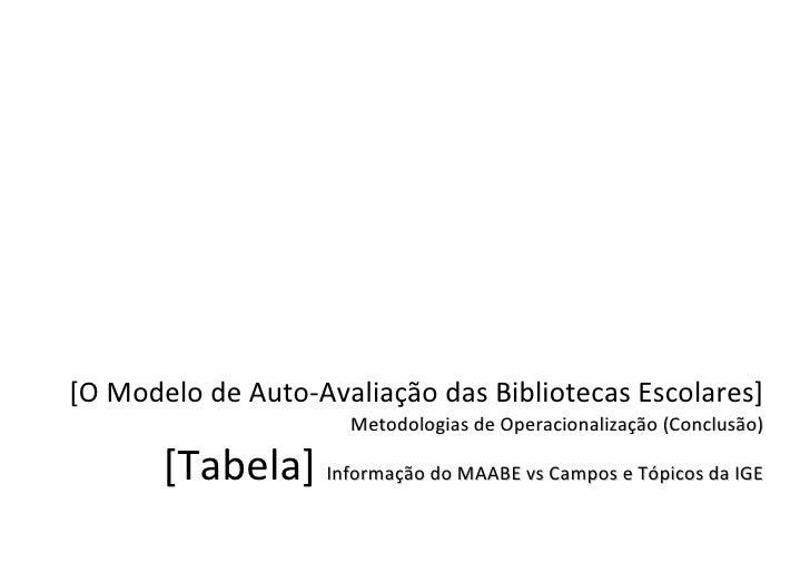 [O Modelo de Auto-Avaliação das Bibliotecas Escolares]                         Metodologias de Operacionalização (Conclusã...
