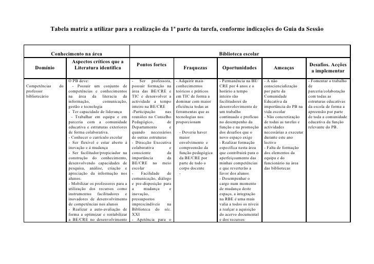 Tabela matriz a utilizar para a realização da 1ª parte da tarefa, conforme indicações do Guia da Sessão             Conhec...