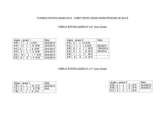 TORNEIO INTERCLASSES 2014 – EMEF PROFA SÔNIA MARIA PEREIRA DA SILVA TABELA INTERCLASSES 8° e 9° anos (futsal) TABELA INTER...