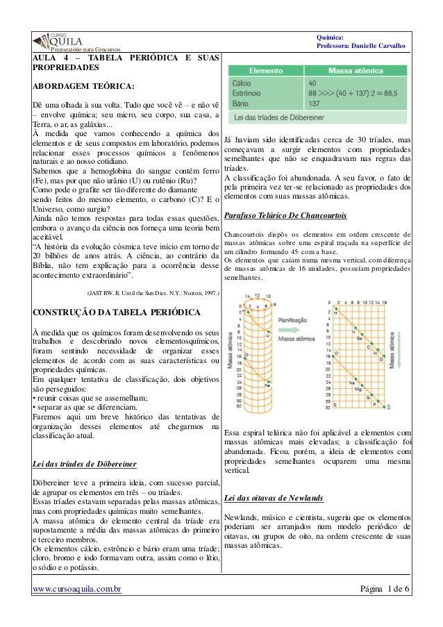 www.cursoaquila.com.br Página 1 de 6 Química: Professora: Danielle Carvalho Preparatório para Concursos AULA 4 – TABELA PE...