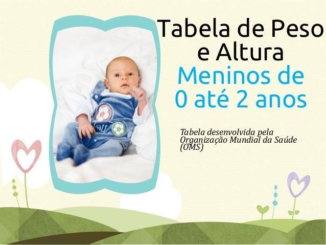 Tabela peso e altura beb s meninos 0 a 2 anos - Altura cambiador bebe ...