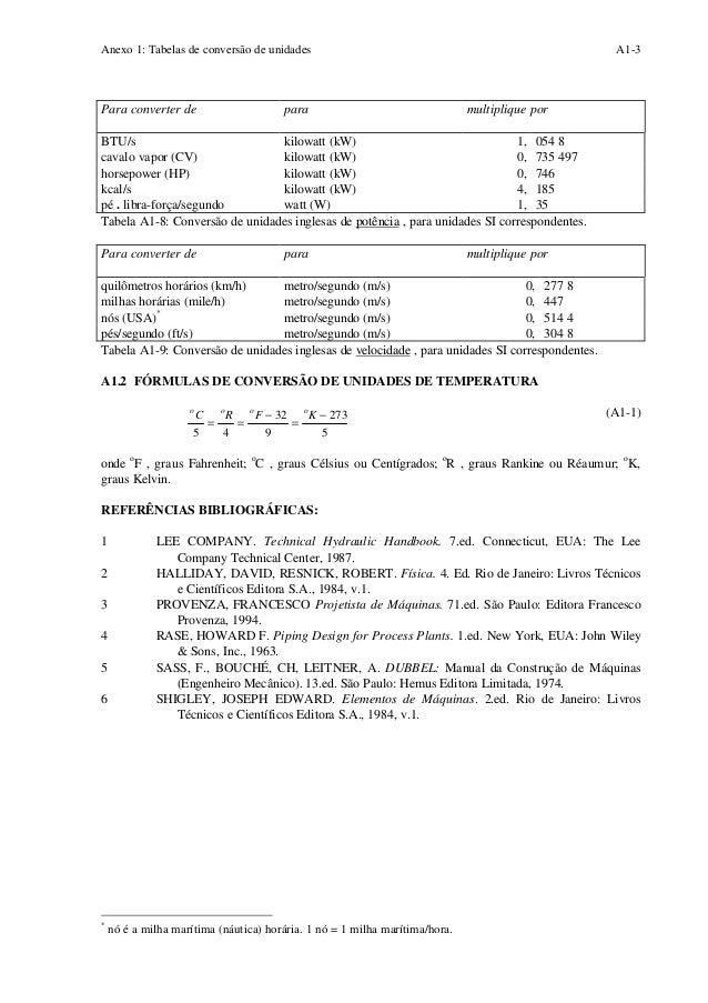 tabelas de convers u00e3o de unidades de medidas
