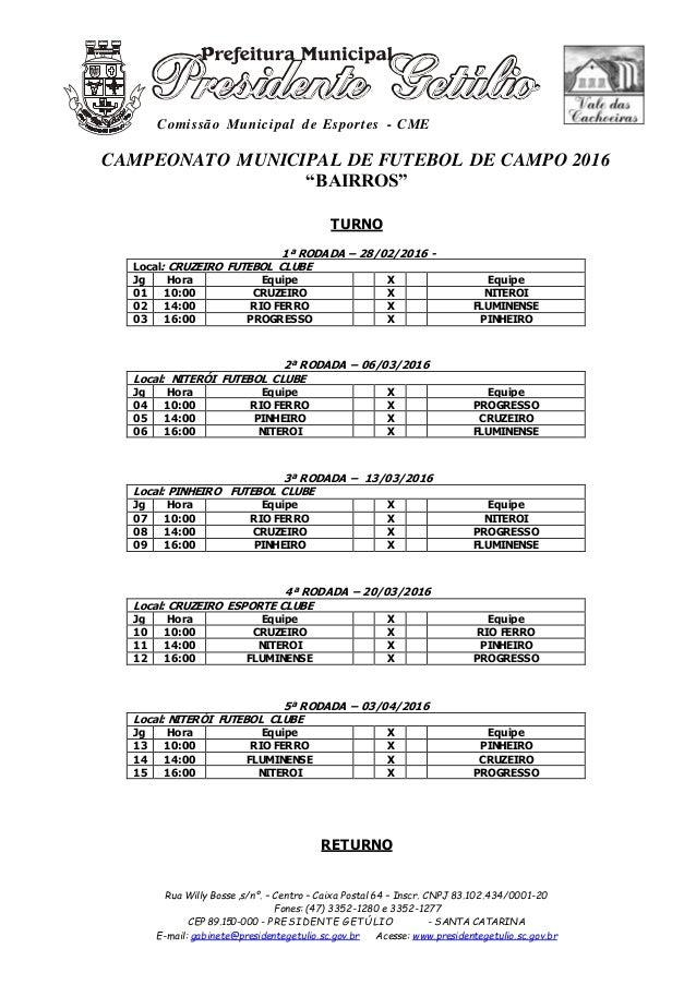 Comissão Municipal de Esportes - CME Rua Willy Bosse ,s/nº. – Centro – Caixa Postal 64 – Inscr. CNPJ 83.102.434/0001-20 Fo...