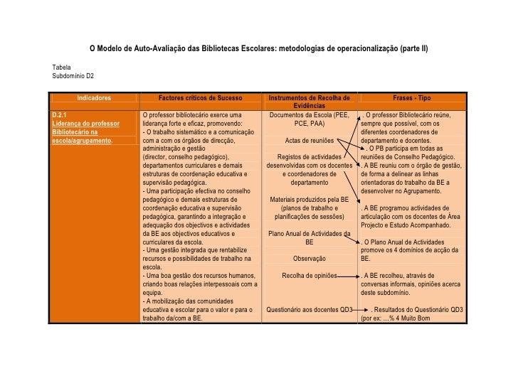 O Modelo de Auto-Avaliação das Bibliotecas Escolares: metodologias de operacionalização (parte II)<br />Tabela <br />Subdo...
