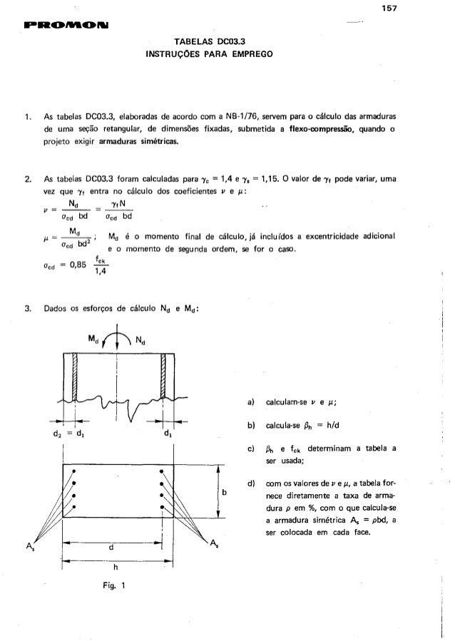 157  m-mammam V -*'  3.  TABELAS DCO3.3 INSTRUÇÕES PARA EMPREGO  As tabelas DC03.3, elaboradas de acordo com a N8-1/76, se...