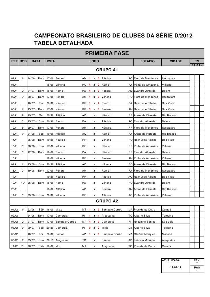 CAMPEONATO BRASILEIRO DE CLUBES DA SÉRIE D/2012                TABELA DETALHADA                                           ...
