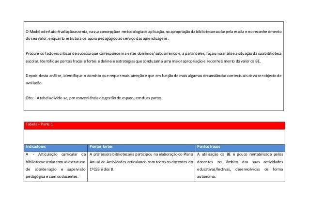 O Modelode Auto-Avaliaçãoassenta,nasuaconcepçãoe metodologiade aplicação,naapropriaçãoda bibliotecaescolarpelaescola e no ...