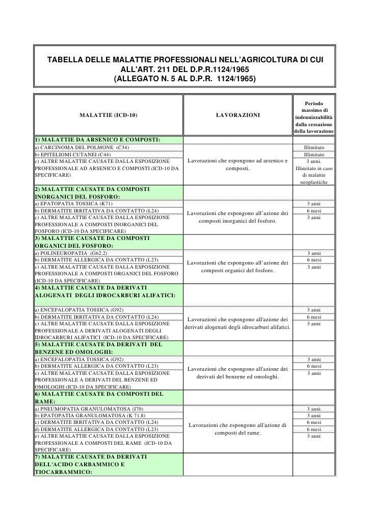 TABELLA DELLE MALATTIE PROFESSIONALI NELL'AGRICOLTURA DI CUI                    ALLART. 211 DEL D.P.R.1124/1965           ...