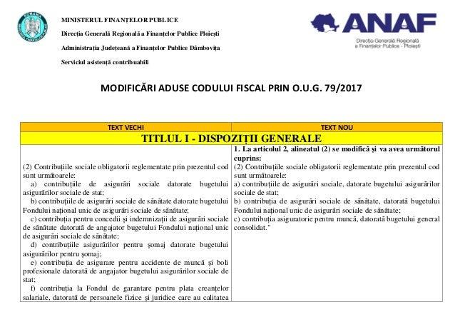 MODIFICĂRI ADUSE CODULUI FISCAL PRIN O.U.G. 79/2017 TEXT VECHI TEXT NOU TITLUL I - DISPOZIŢII GENERALE (2) Contribuţiile s...