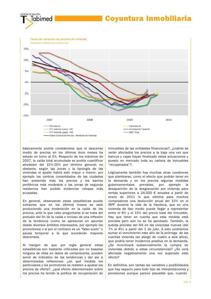 Coyuntura Inmobiliaria         Tasas de variación de precio...