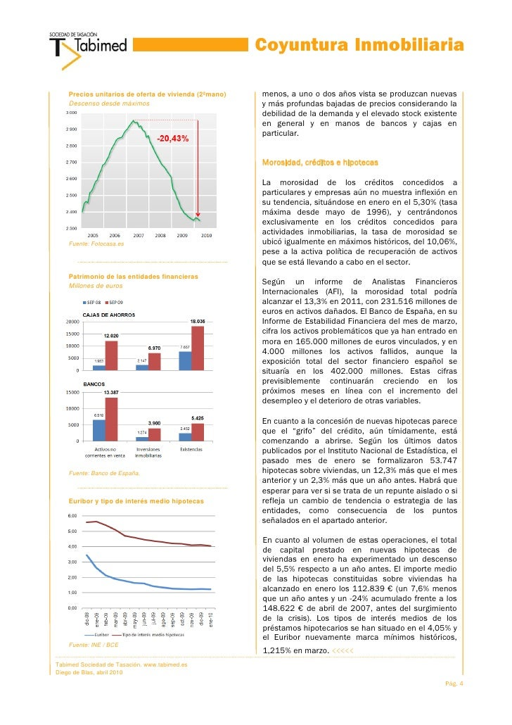 Coyuntura Inmobiliaria        Precios unitarios de oferta de v...